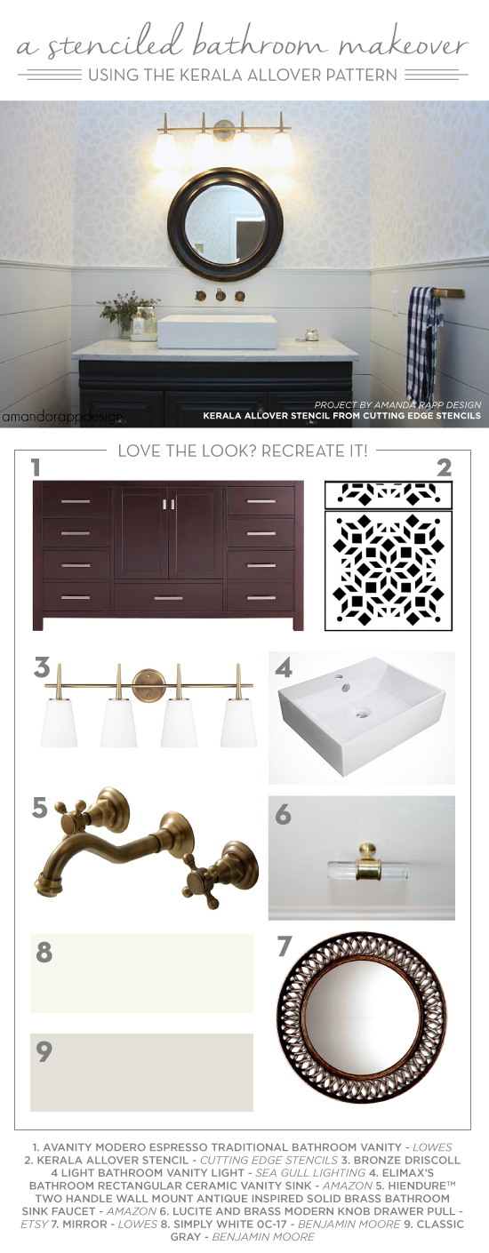 Recreate the look of this gray and white stenciled bathroom using the Kerala Allover Stencil from Cutting Edge Stencils. http://www.cuttingedgestencils.com/kerala-indian-stencil-geometric-pattern-stencils.html