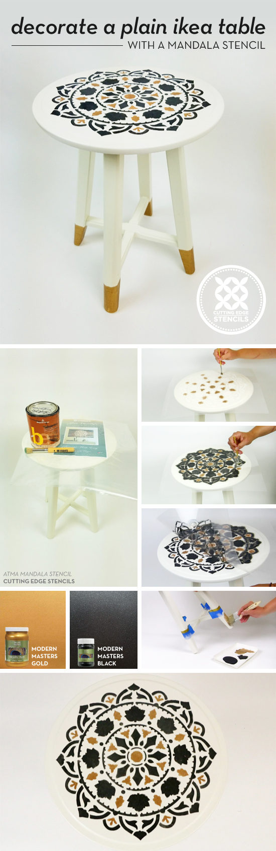 Cutting Edge Stencils shares how to enhance plain Ikea nesting tables using the Atma Mandala Stencil. http://www.cuttingedgestencils.com/stencil-mandala-atma-medallion-deisgn-stencils.html